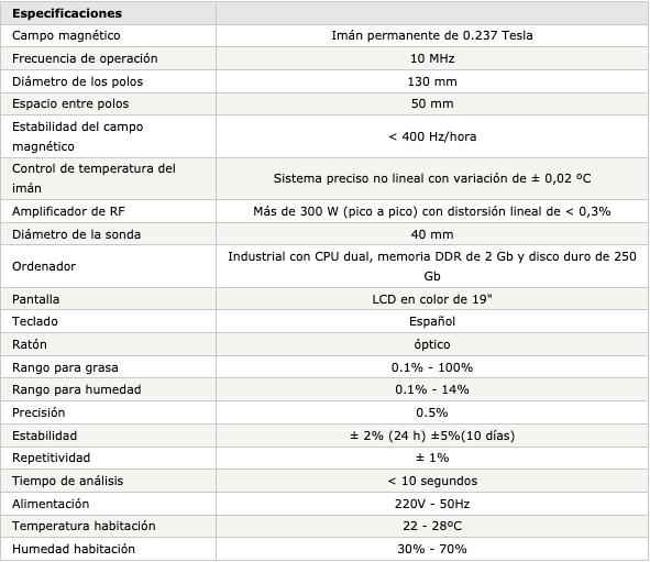 Especificaciones técnicas del analizador RMN-PQ001