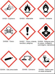 Pictogramas de seguridad en un laboratorio